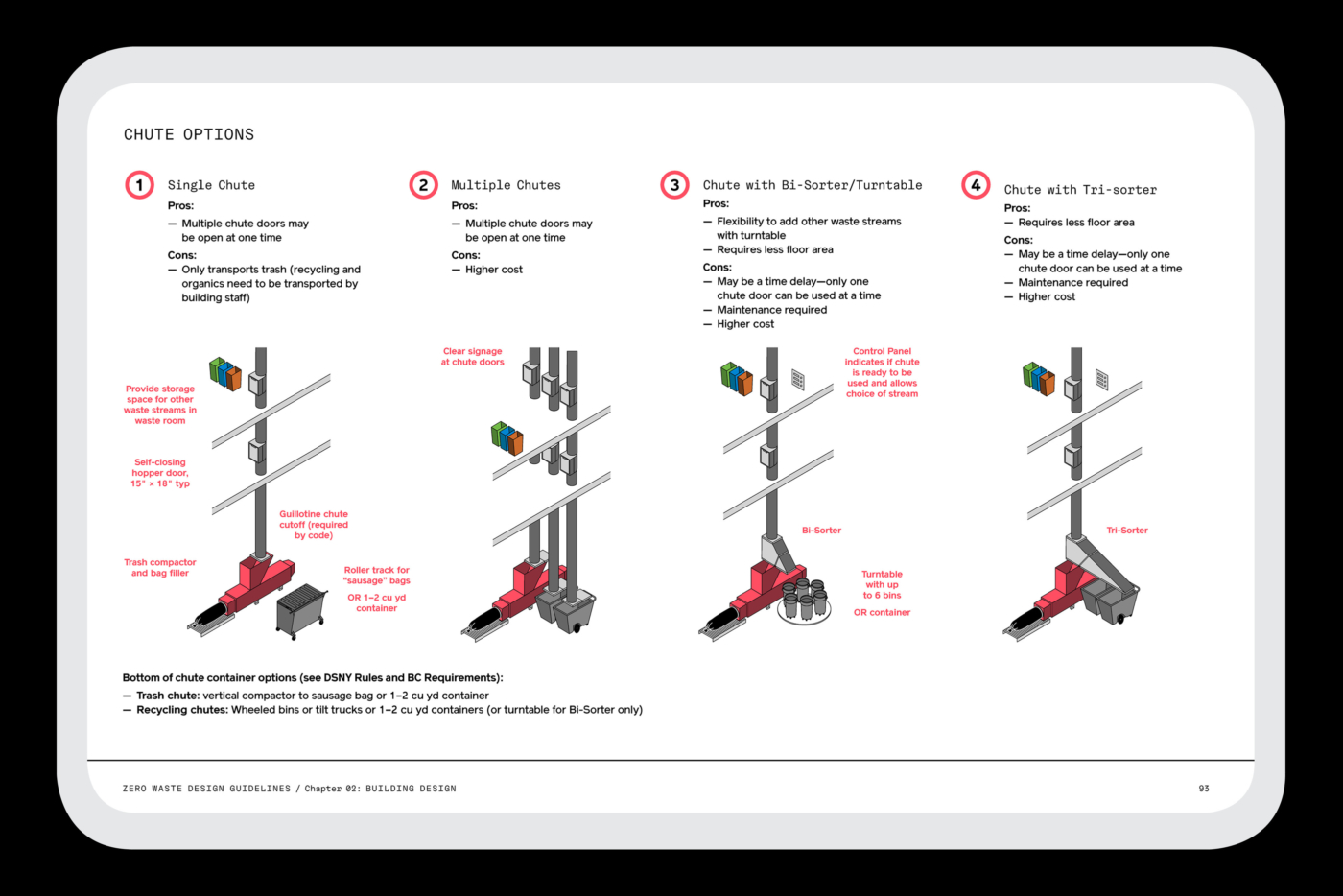Llwebsite Designingwaste Ipad5